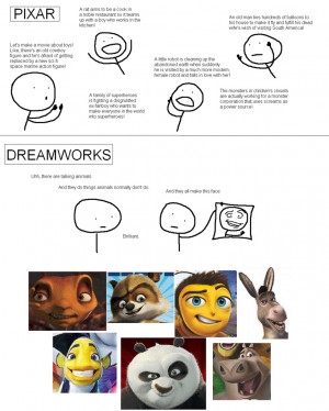 Pixar vs. Dreamworks [Cartoon]