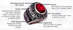 Air Force Rings and Air Force Jewelry Online