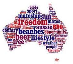 Australian words on a map of Australia • Australian mateship