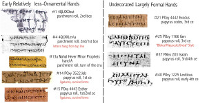 When do early Christian scriptural texts display similarlyhighly ...