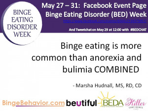 ... any behaviors that put you at special risk for Binge Eating Disorder