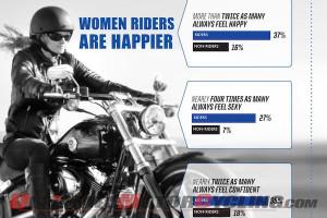Harley Women Rider Quotes