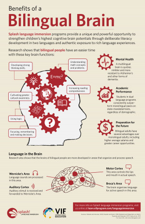 Dual language education provides a unique and powerful opportunity to ...