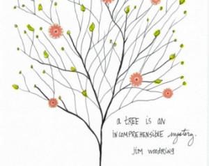 Jim Woodring quote 5x7 blank greeti ng card ...