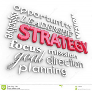 ... , including planning, objective, focus, goal, mission and leadership