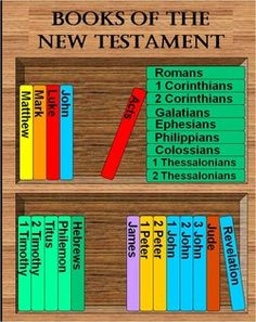 Books of the New Testament Poster - at a glance know the order of the ...