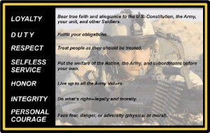 41 - The Army values