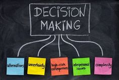 know where to being with the decision making process? Making decisions ...