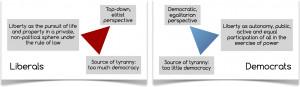 Jean Jacques Rousseau Social Contract Quotes Rousseau (democrats) and
