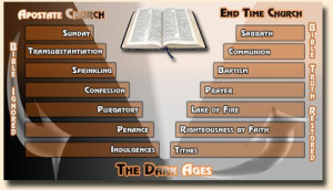 ... Hidden Name of God - Bible Truths Lost During the Dark Ages Have