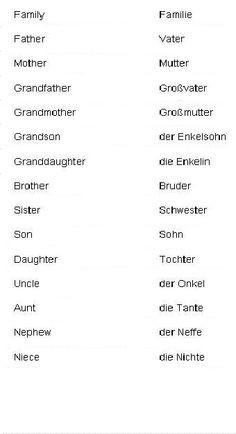 German Words for Family Members - Learn German More