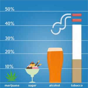 ... as more harmful thank marijuana but not as bad as alcohol or tobacco