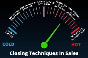 Closing Techniques in Sales