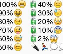 battery, emoji, emoticons, funny, true