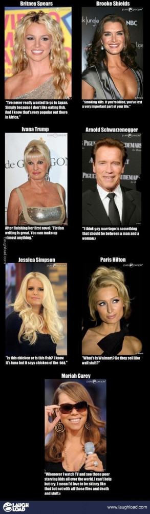 Celebrity Quotes - Sigh an they are considered role models