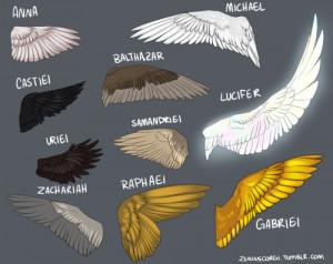 supernatural spn Gabriel Balthazar Lucifer angel wings supernatural ...