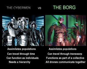 The Cybermen vs The Borg by Darkness84
