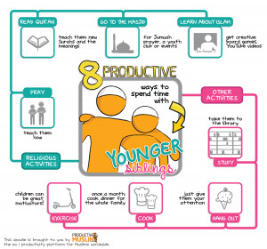 January Doodle] 8 Productive Ways to Spend Time with Younger Siblings