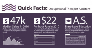 occupational therapists help people suffering from injuries illnesses ...