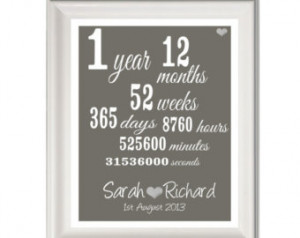 ... One Year Anniversary Quotes For Boyfriend Print-first anniversary