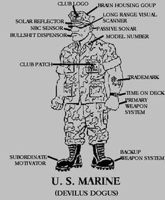usmc quotes and sayings   Quotes about the Marine Corps - XDTalk ...
