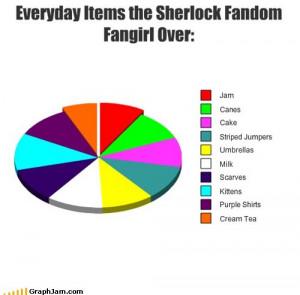 Sherlock Fandom - anj-and-jezzi-the-aries-twins Fan Art