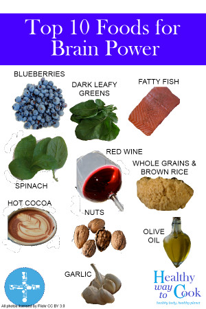 Best Foods For Increasing Brain Power