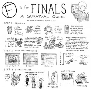 is for Finals: A Survival Guide