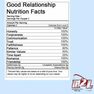 ... , Relationships Nutrition, Good Relationships, Relationships Stuff