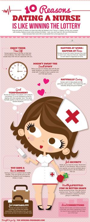 ... href http www top nursing programs com why dating a nurse is like