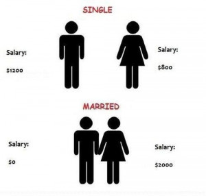 Categories » Men vs Women » Salary before and after marriage