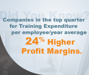 Quote About Training Employees