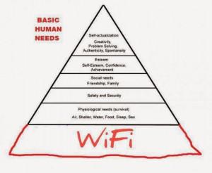 Basic Human Needs in the New Economy/World.