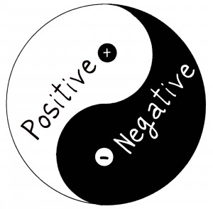 In Your Mind's Eye: Positive and Negative Thought