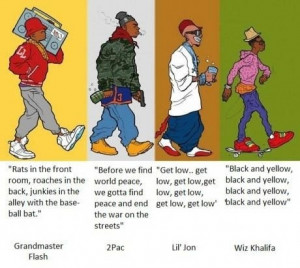 evolution of rap funny-quotes