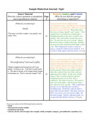 dialectic journal essay
