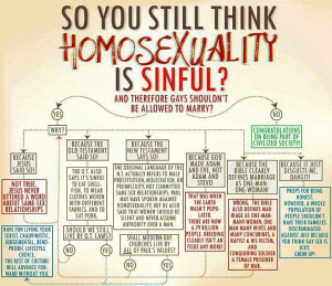 ... Gay Marriage Debate, but for the sake of Scripture, which deserves