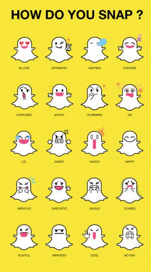 Snapchat, ooit van gehoord? Een nieuwe trend in appland. Maar wat ik