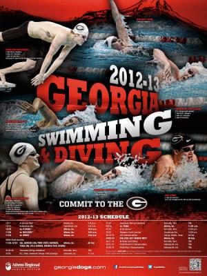 Swim Posters
