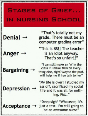 Now a little nursing school humor for your enjoyment haha :)