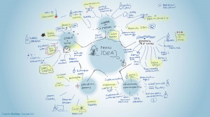 physics-ideas-mind-map