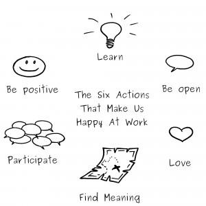 work-happy