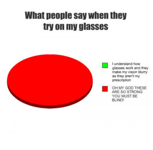 blind, circle, funny, glass, glasses, green, pie, red, text, try ...