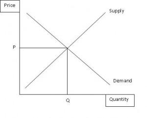Supply+and+Demand.jpg