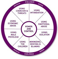 domestic violence quotes with pictures | Domestic Violence Statistics ...