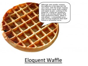 Do you have any questions about Waffle ? Send your Question!
