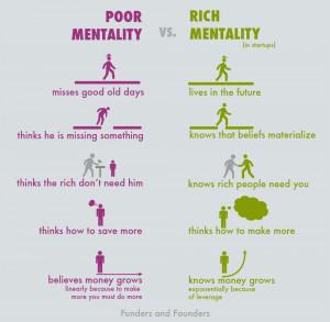 rich-poor-mentality-startup-entrepreneurs