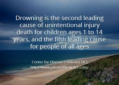 Drowning is the second leading cause of unintentional injury death ...