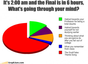 Study Tips for Final Exams