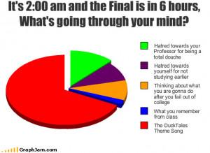 final exam study tips pdf